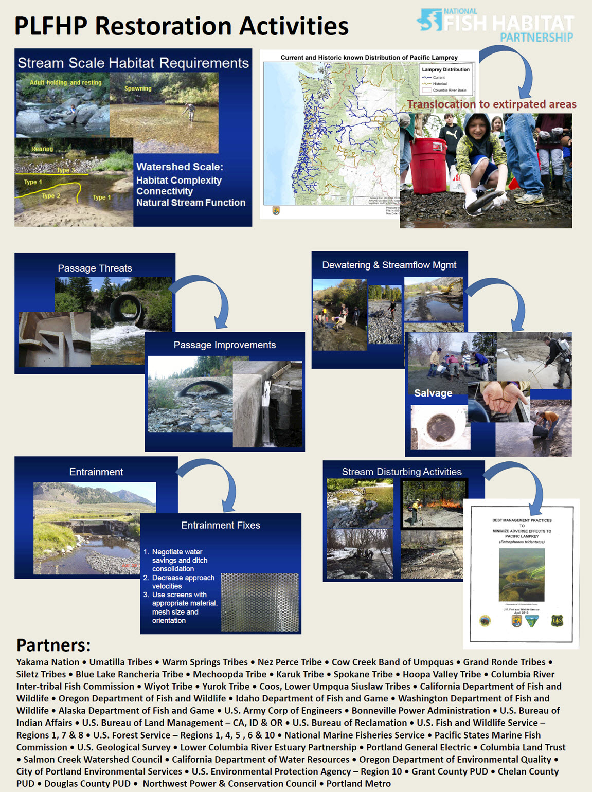 Pacific Lamprey Fish Habitat Partnership (poster 2 of 2)
