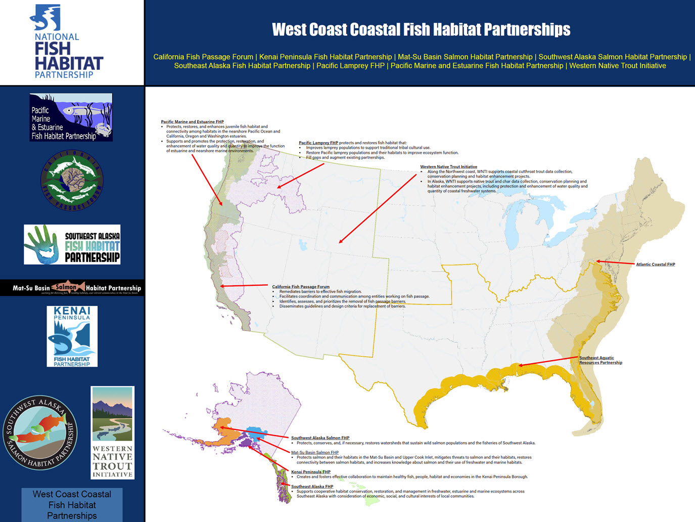 West Coast Coastal Fish Habitat Partnerships