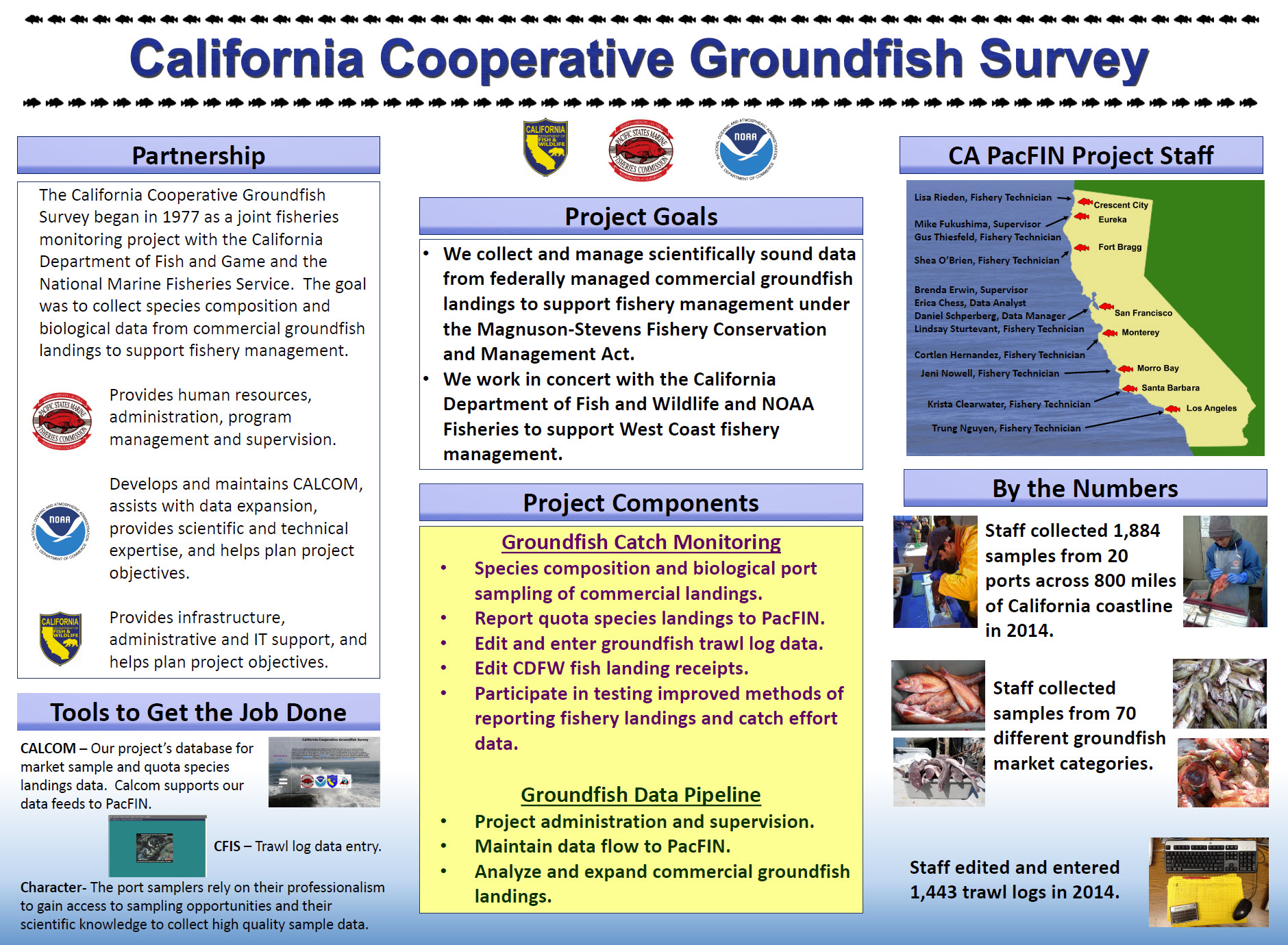 California Cooperative Groundfish Survey - PSMFC 2017