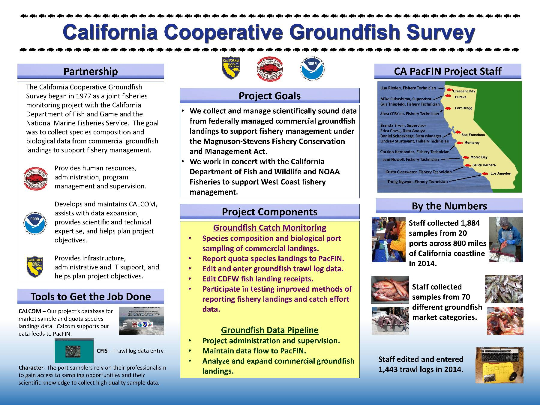 California Cooperative Groundfish Survey